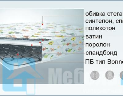 Матрас Классик Поликоттон 0,8 х 1,86